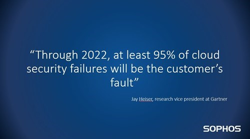 Gartner - Security Failures Will be The Customer's Fault